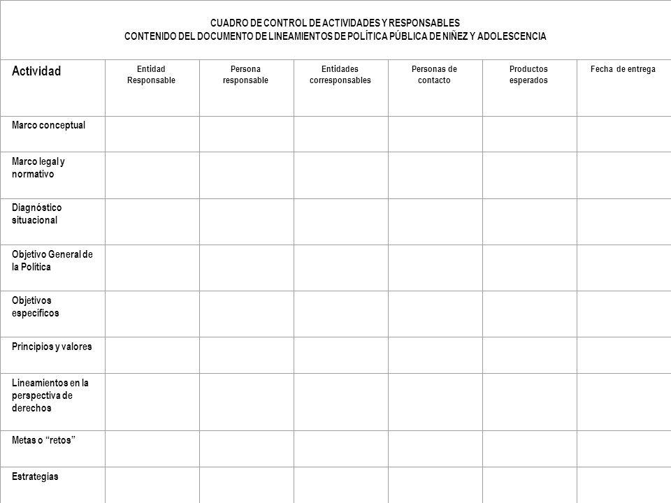 Actividad CUADRO DE CONTROL DE ACTIVIDADES Y RESPONSABLES