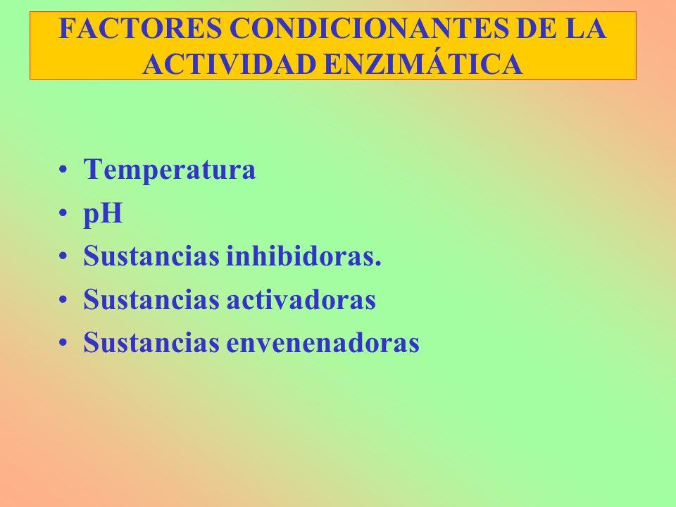 FACTORES CONDICIONANTES DE LA ACTIVIDAD ENZIMÁTICA