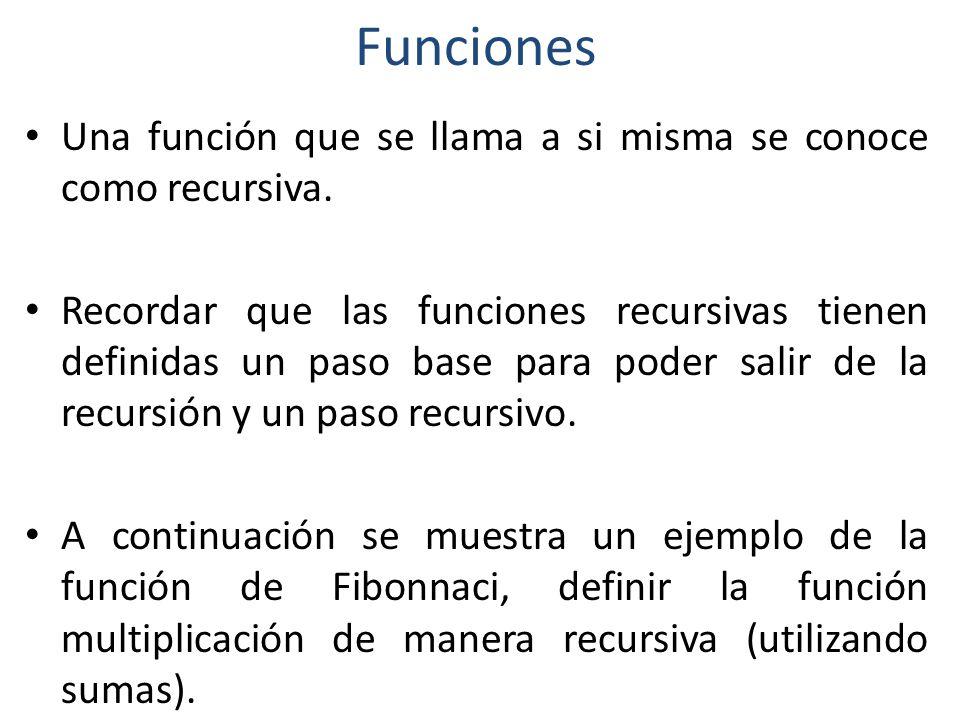 Funciones Una función que se llama a si misma se conoce como recursiva.