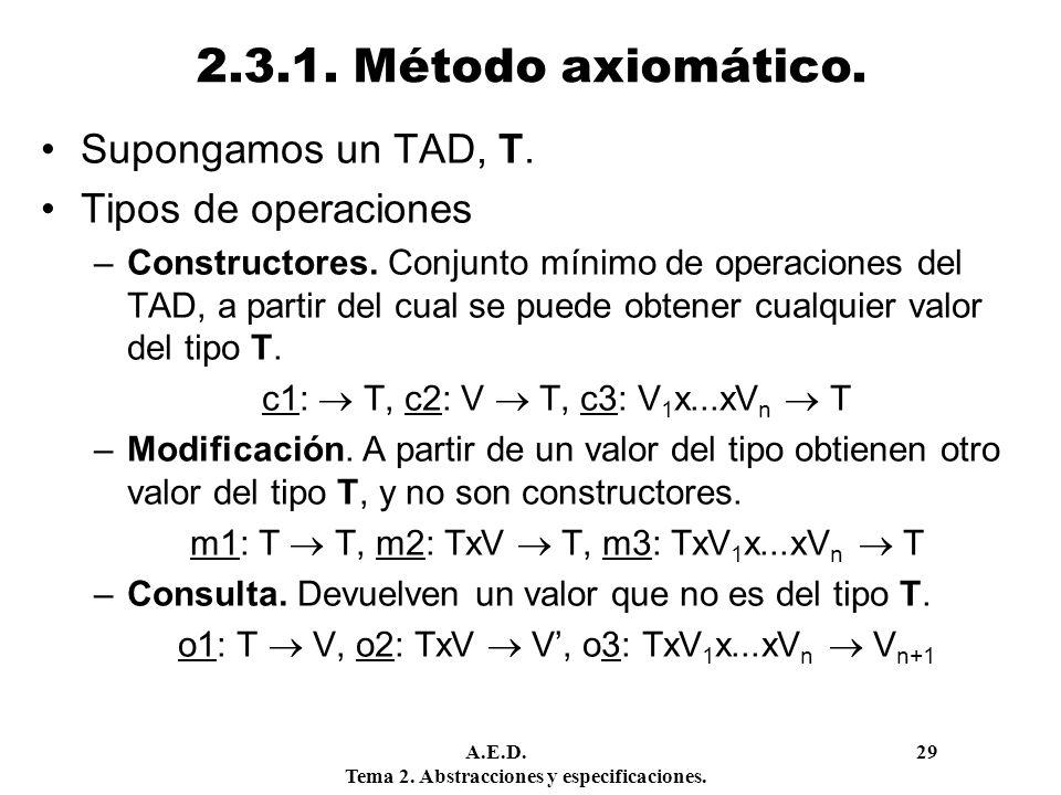 2.3.1. Método axiomático. Supongamos un TAD, T. Tipos de operaciones
