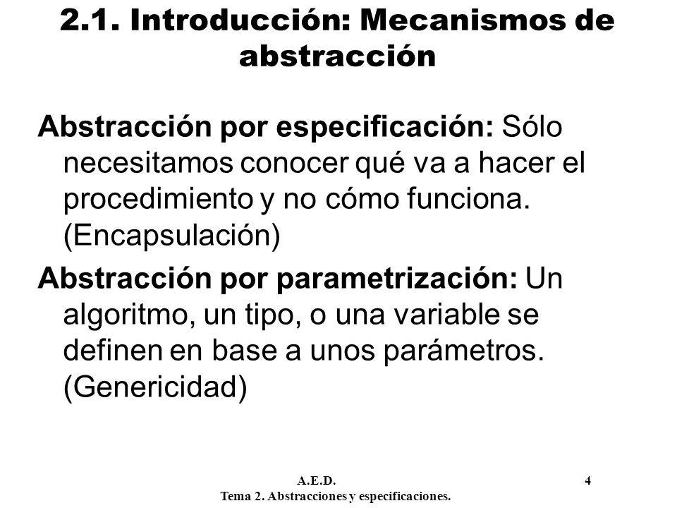 2.1. Introducción: Mecanismos de abstracción