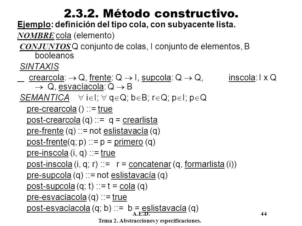 2.3.2. Método constructivo. Ejemplo: definición del tipo cola, con subyacente lista. NOMBRE cola (elemento)