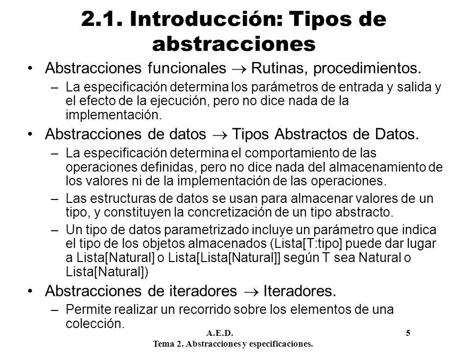 2.1. Introducción: Tipos de abstracciones