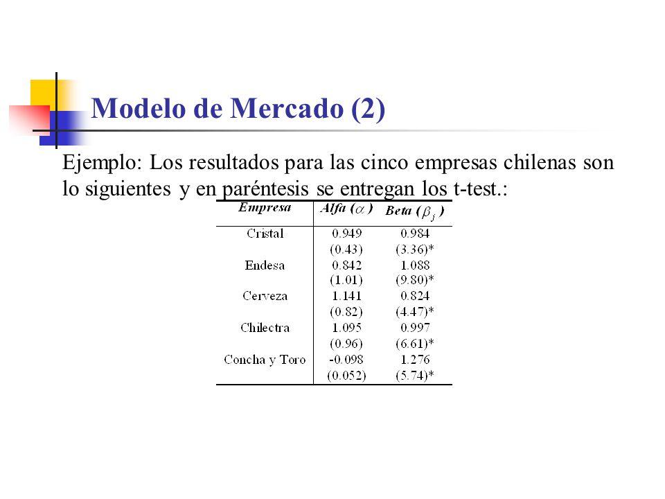 Modelo de Mercado (2) Ejemplo: Los resultados para las cinco empresas chilenas son lo siguientes y en paréntesis se entregan los t-test.: