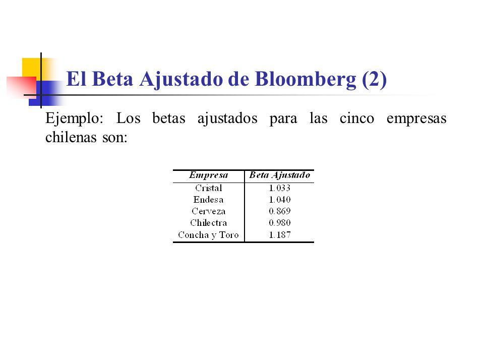 El Beta Ajustado de Bloomberg (2)