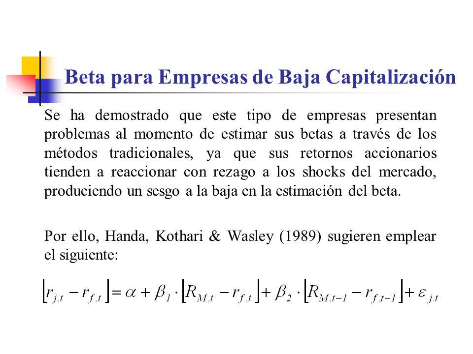 Beta para Empresas de Baja Capitalización