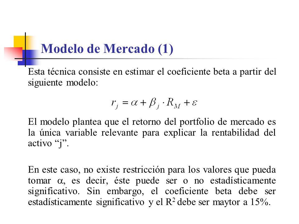 Modelo de Mercado (1) Esta técnica consiste en estimar el coeficiente beta a partir del siguiente modelo: