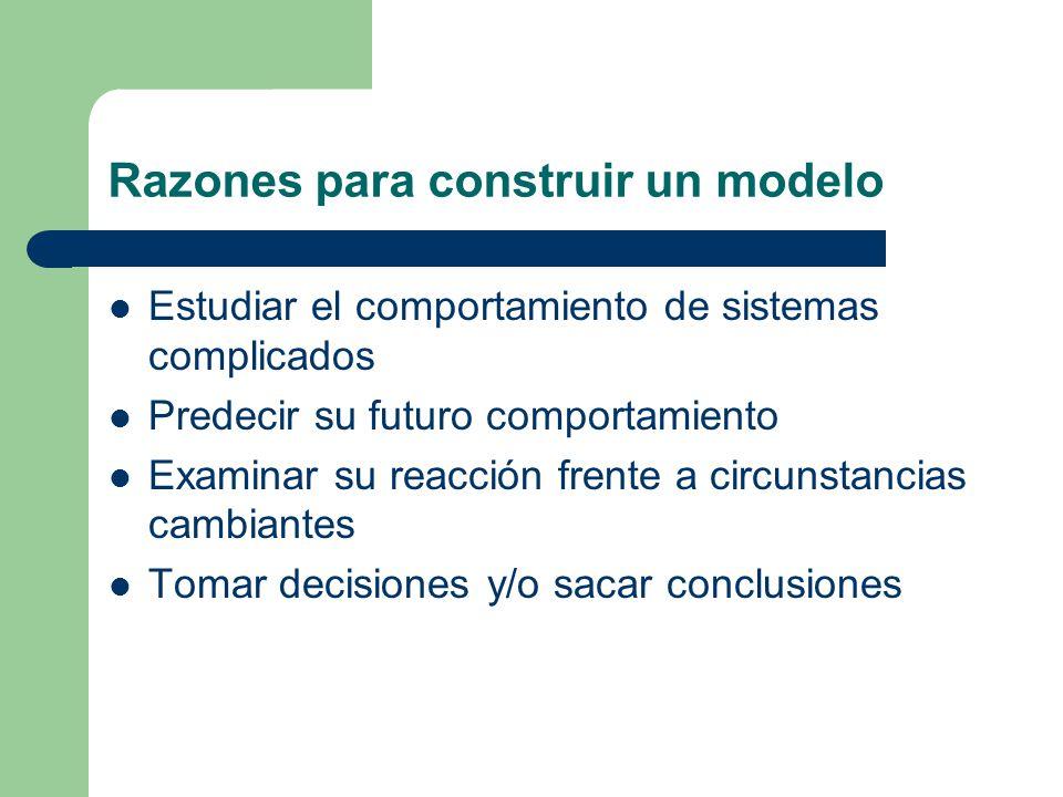 Razones para construir un modelo
