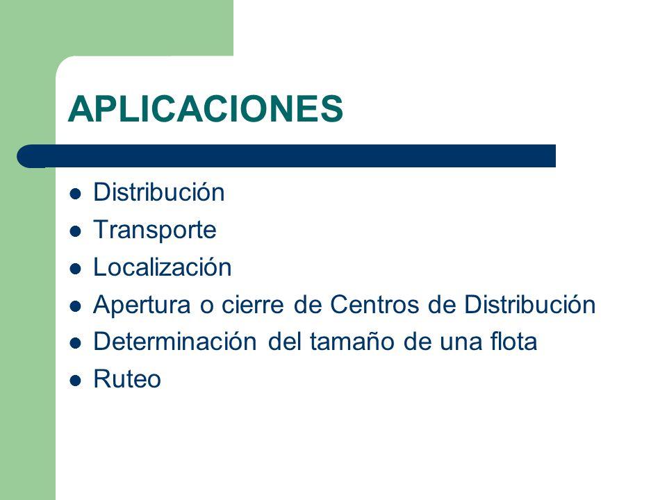 APLICACIONES Distribución Transporte Localización