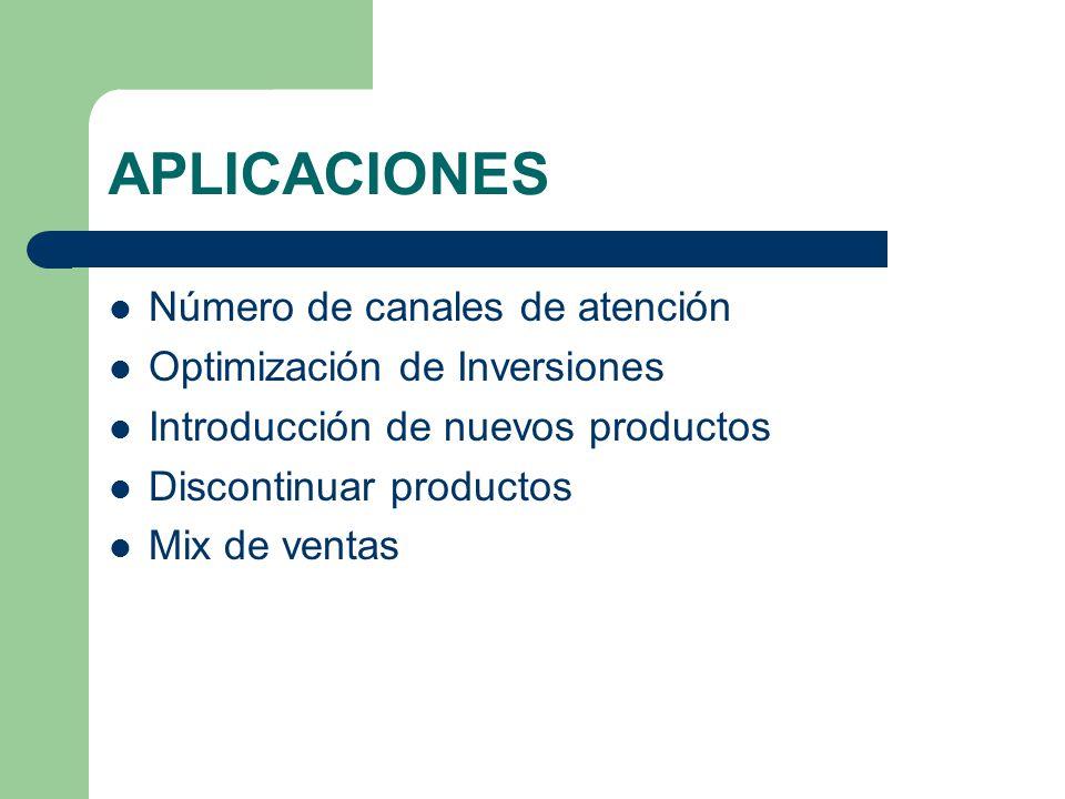 APLICACIONES Número de canales de atención Optimización de Inversiones