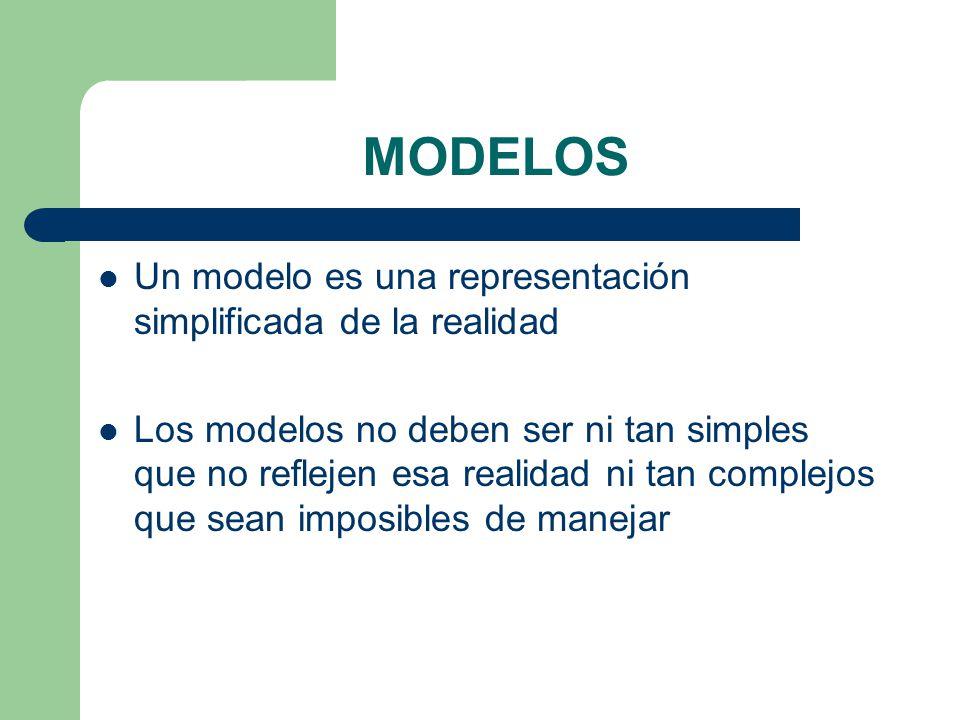 MODELOS Un modelo es una representación simplificada de la realidad