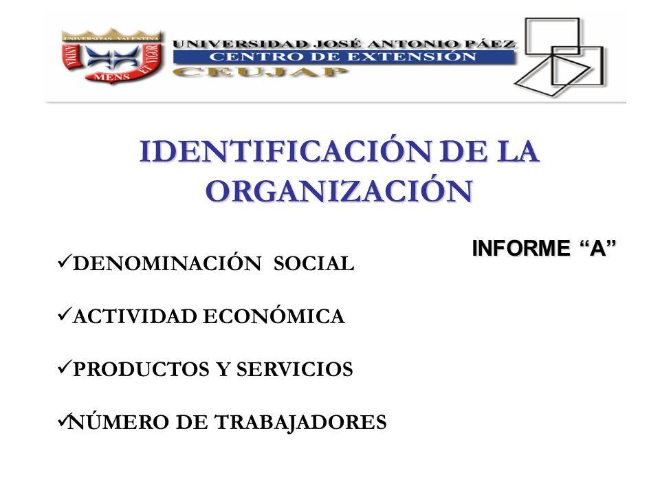 IDENTIFICACIÓN DE LA ORGANIZACIÓN
