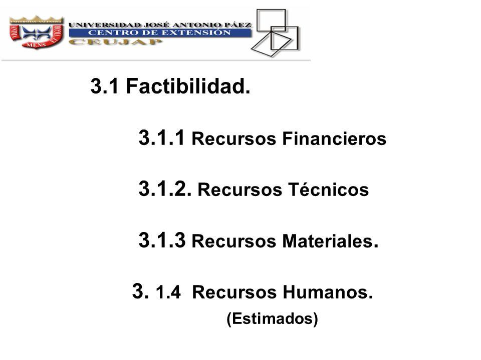 3.1 Factibilidad. 3.1.1 Recursos Financieros. 3.1.2. Recursos Técnicos. 3.1.3 Recursos Materiales.