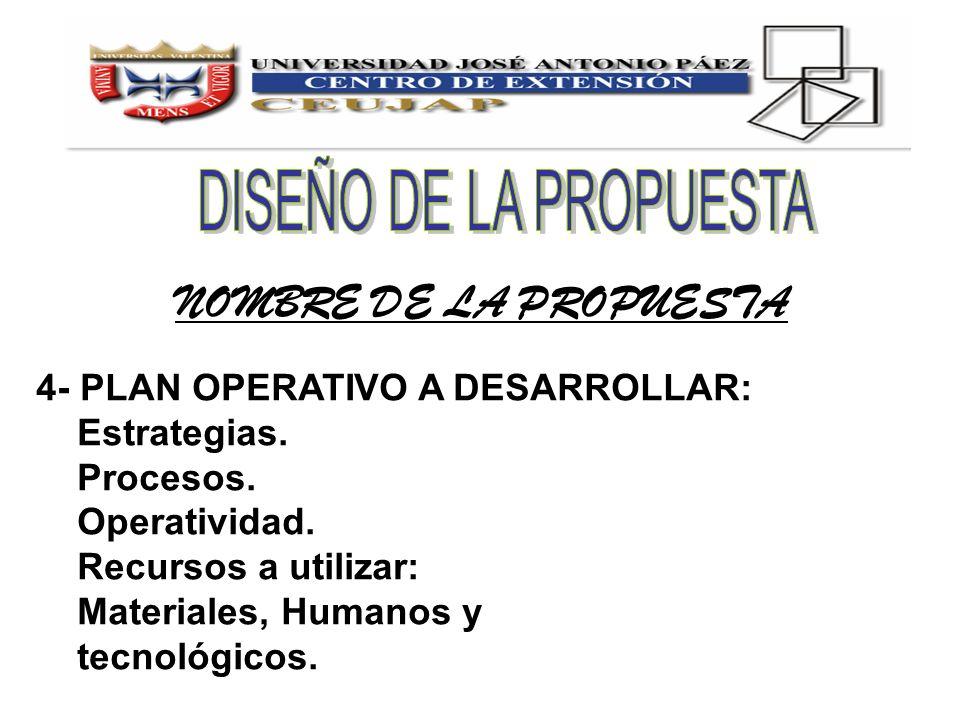 NOMBRE DE LA PROPUESTA 4- PLAN OPERATIVO A DESARROLLAR: Estrategias.