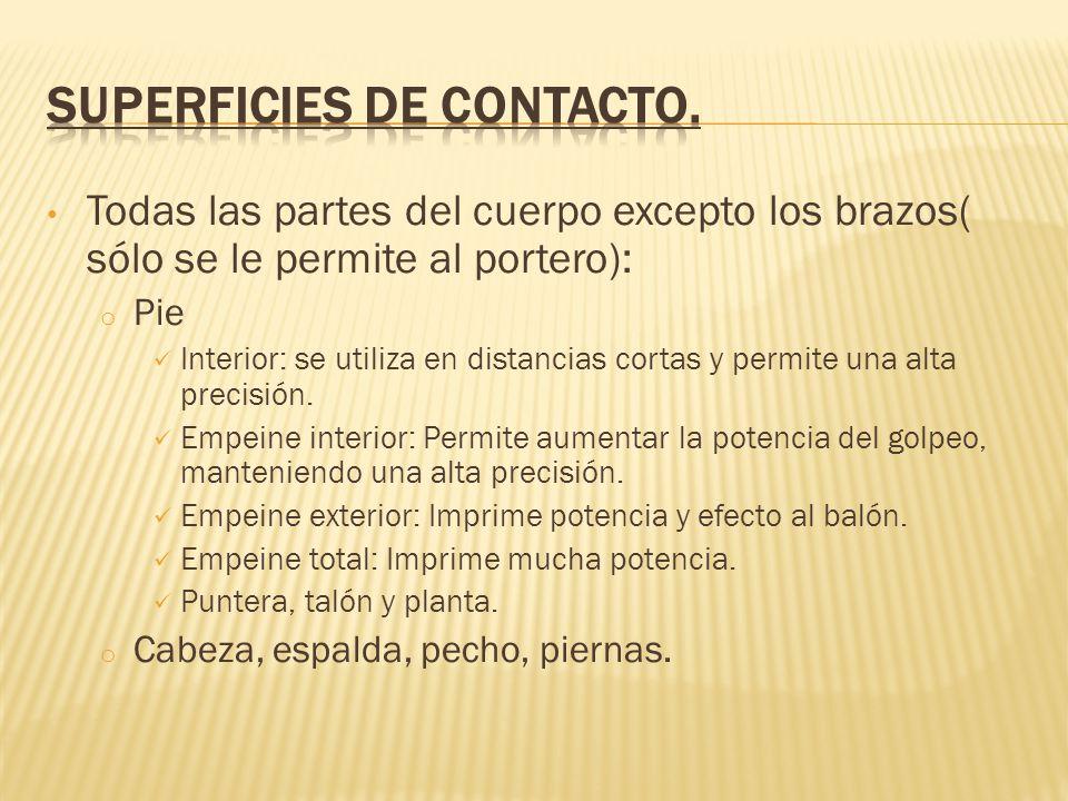 SUPERFICIES DE CONTACTO.