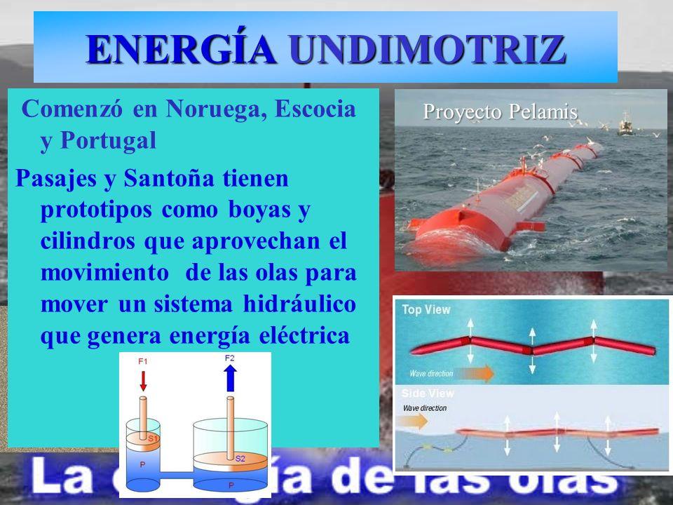 ENERGÍA UNDIMOTRIZ Comenzó en Noruega, Escocia y Portugal