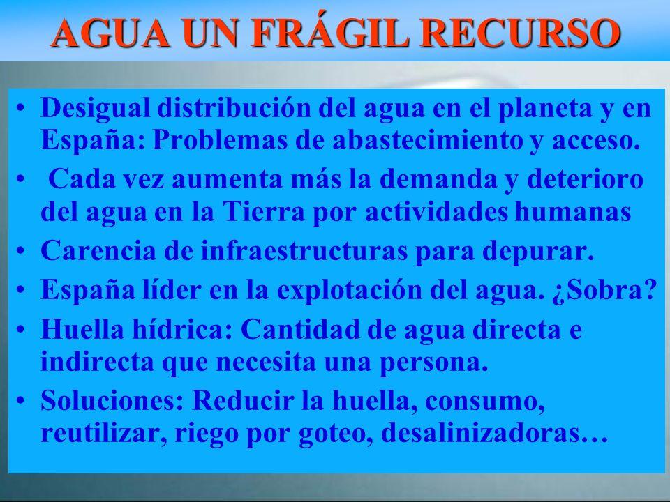 AGUA UN FRÁGIL RECURSO Desigual distribución del agua en el planeta y en España: Problemas de abastecimiento y acceso.