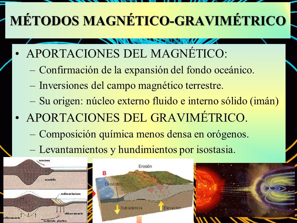 MÉTODOS MAGNÉTICO-GRAVIMÉTRICO