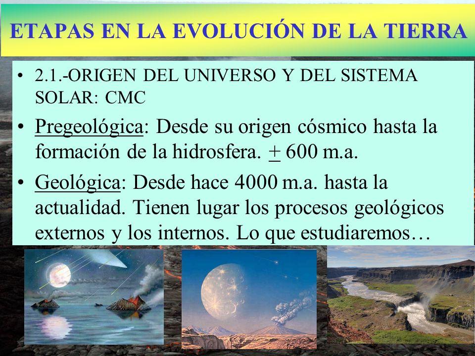 ETAPAS EN LA EVOLUCIÓN DE LA TIERRA