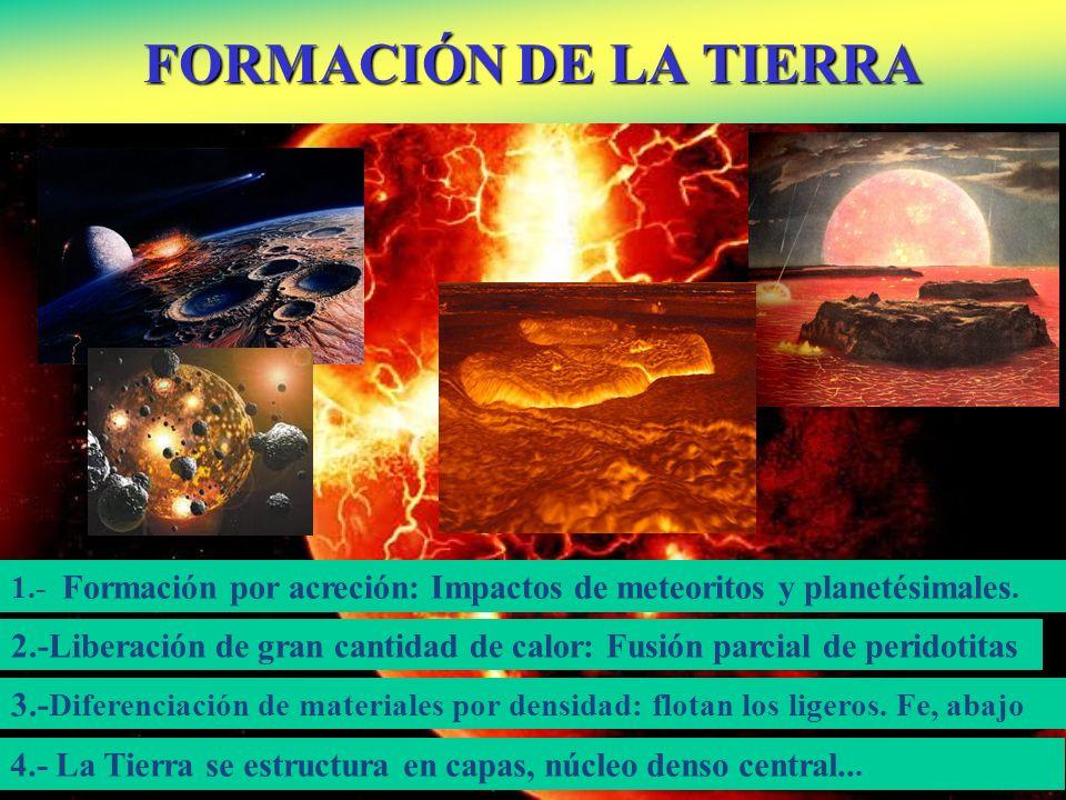 FORMACIÓN DE LA TIERRA 1.- Formación por acreción: Impactos de meteoritos y planetésimales.