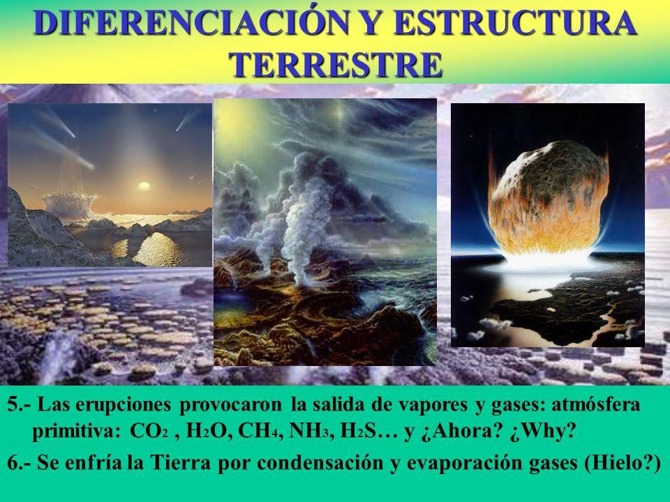 DIFERENCIACIÓN Y ESTRUCTURA TERRESTRE