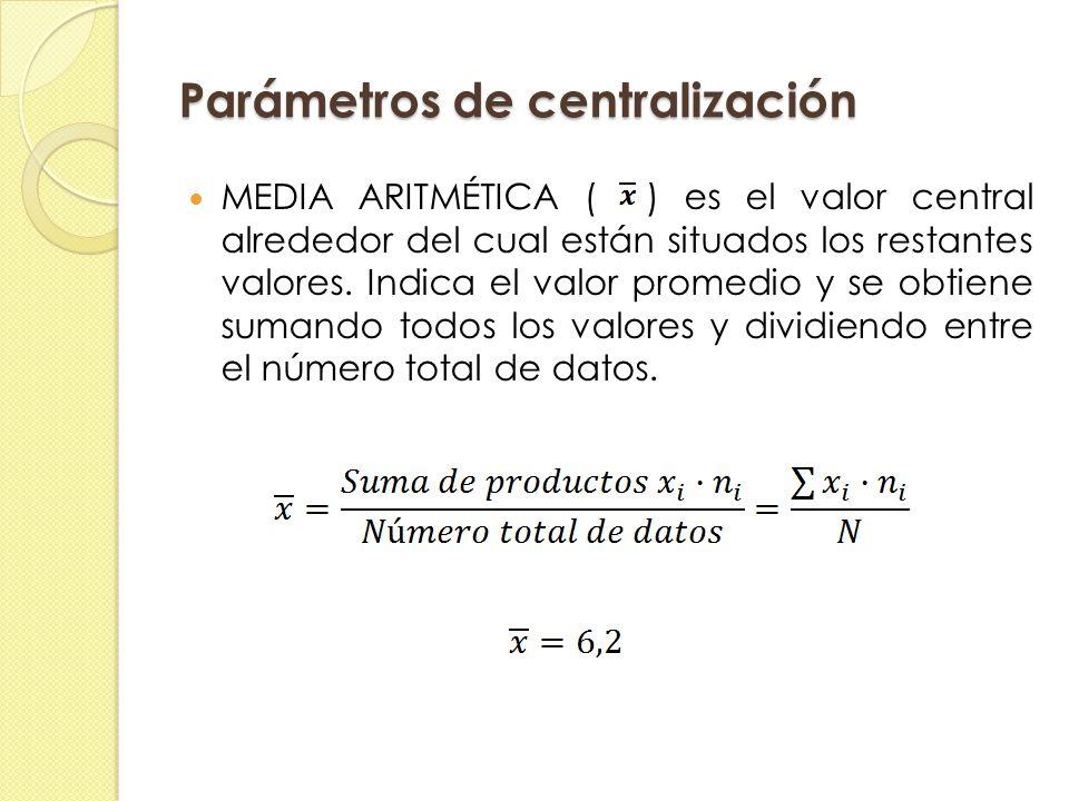 Parámetros de centralización