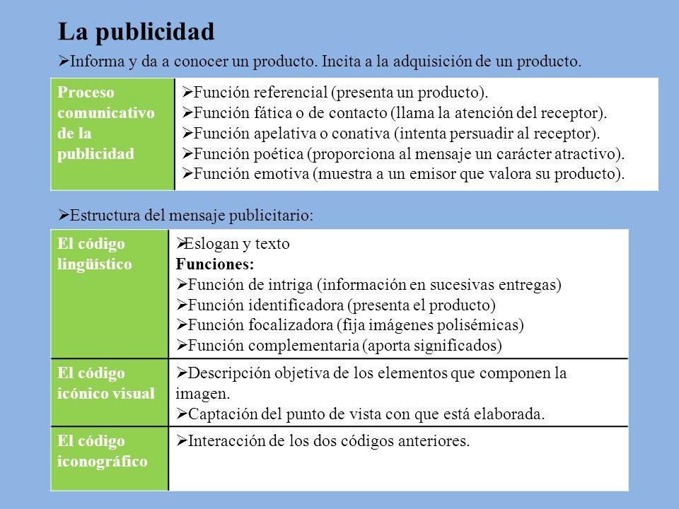 La publicidad Informa y da a conocer un producto. Incita a la adquisición de un producto. Proceso comunicativo de la publicidad.