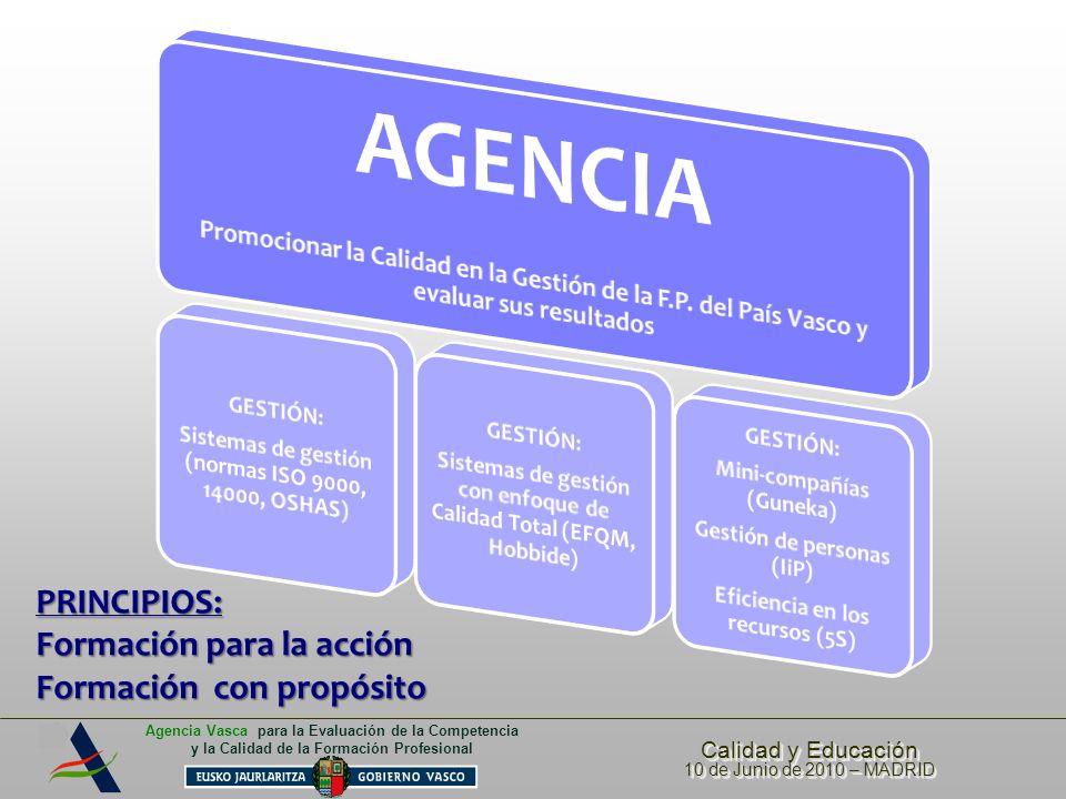 AGENCIA PRINCIPIOS: Formación para la acción Formación con propósito