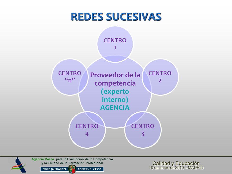 Proveedor de la competencia (experto interno) AGENCIA