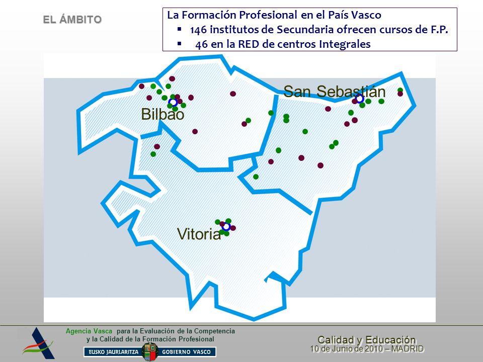 San Sebastián Bilbao Vitoria La Formación Profesional en el País Vasco