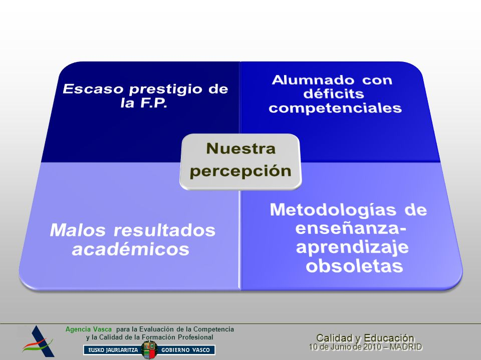 Escaso prestigio de la F.P. Alumnado con déficits competenciales