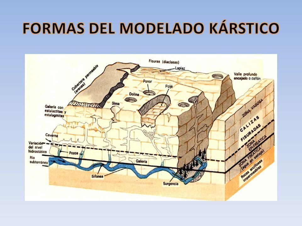 FORMAS DEL MODELADO KÁRSTICO