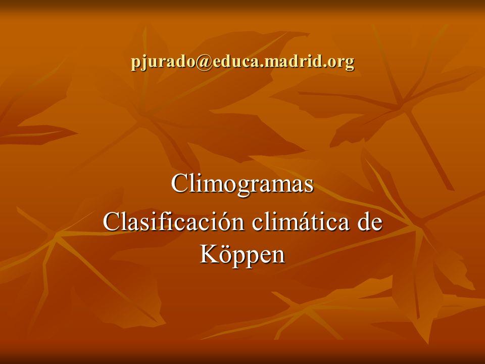 Climogramas Clasificación climática de Köppen