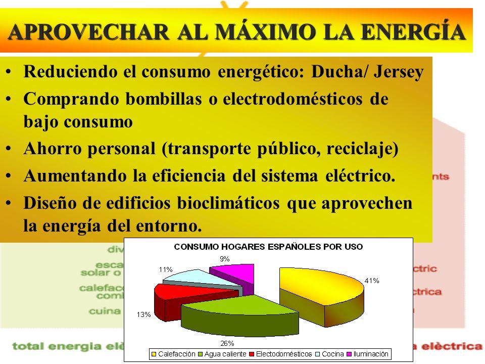 APROVECHAR AL MÁXIMO LA ENERGÍA