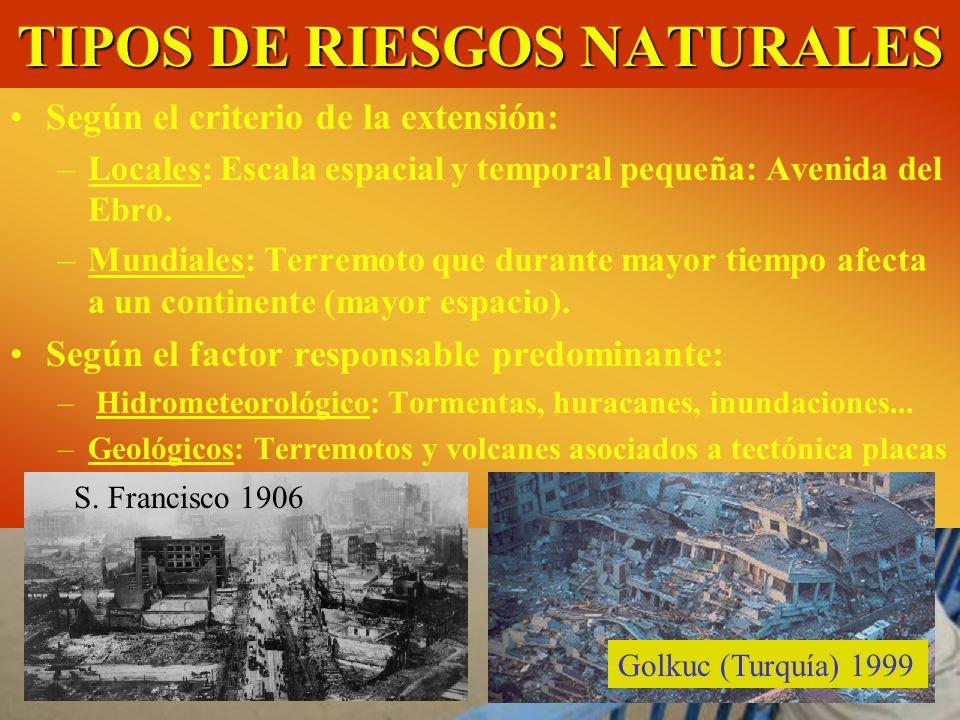 TIPOS DE RIESGOS NATURALES