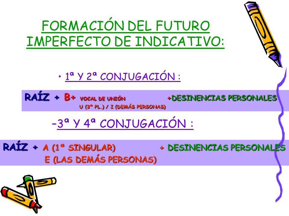 FORMACIÓN DEL FUTURO IMPERFECTO DE INDICATIVO: