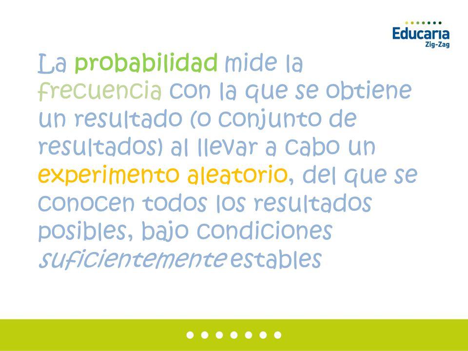 La probabilidad mide la frecuencia con la que se obtiene un resultado (o conjunto de resultados) al llevar a cabo un experimento aleatorio, del que se conocen todos los resultados posibles, bajo condiciones suficientemente estables