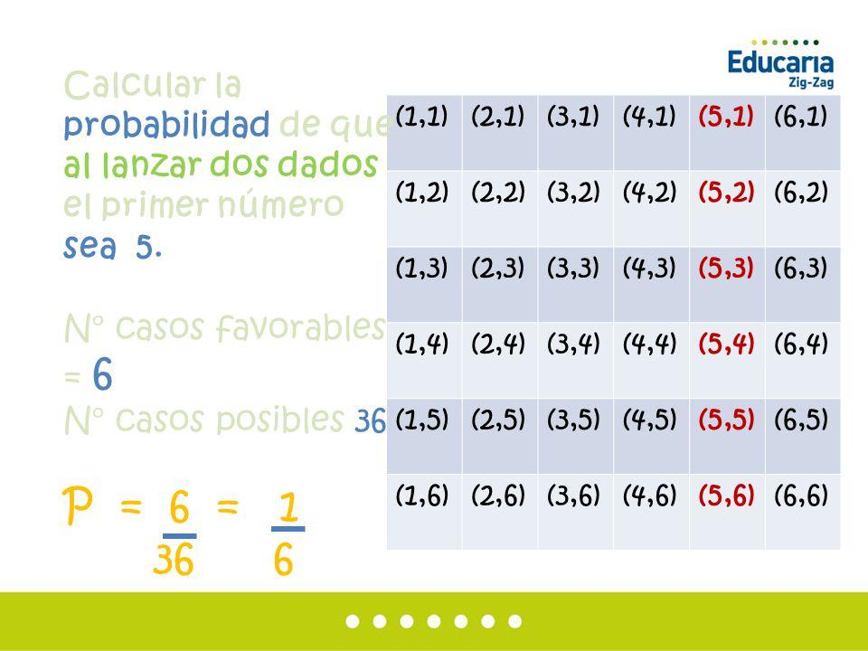 Calcular la probabilidad de que al lanzar dos dados el primer número sea 5.