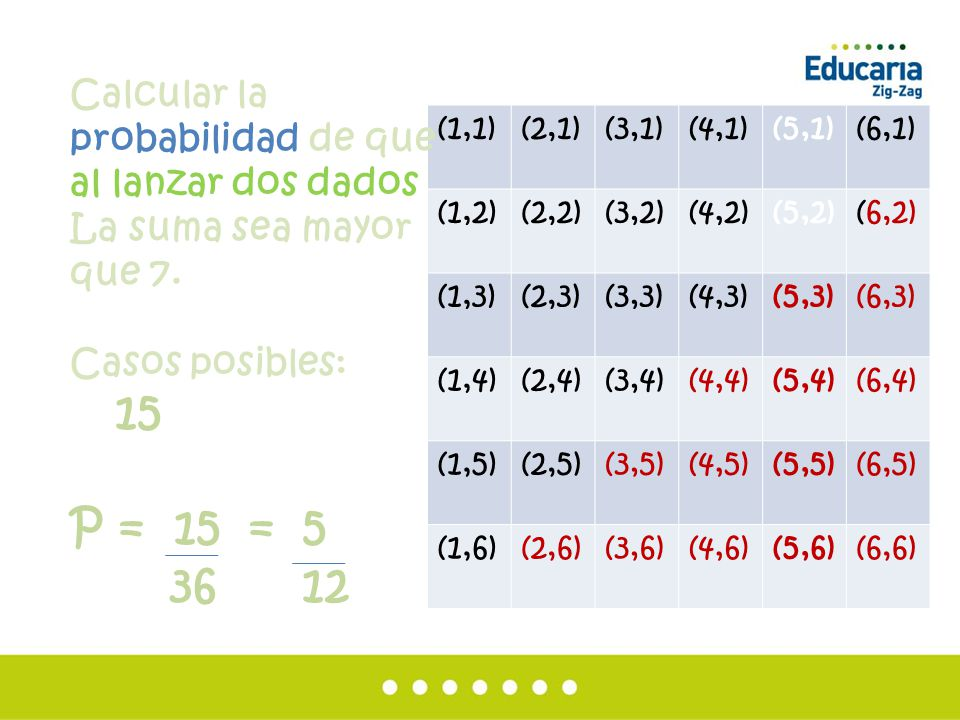 P = 15 = 5 36 12 Calcular la probabilidad de que al lanzar dos dados