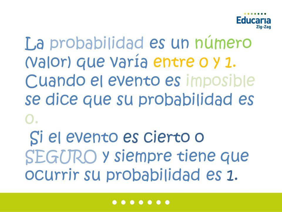La probabilidad es un número (valor) que varía entre 0 y 1