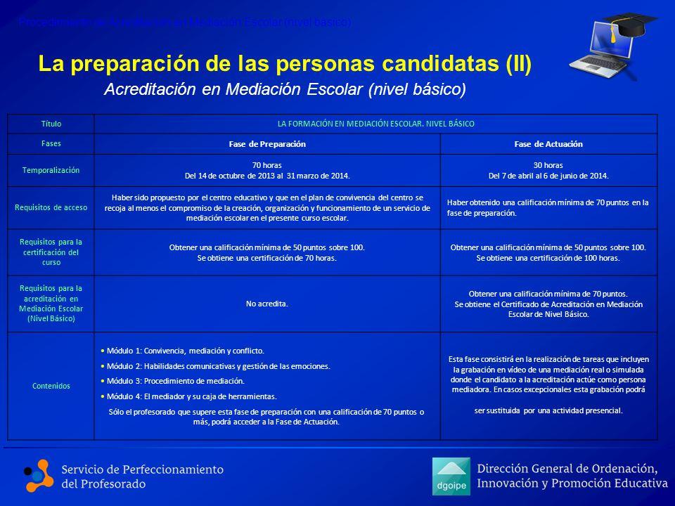 La preparación de las personas candidatas (II)
