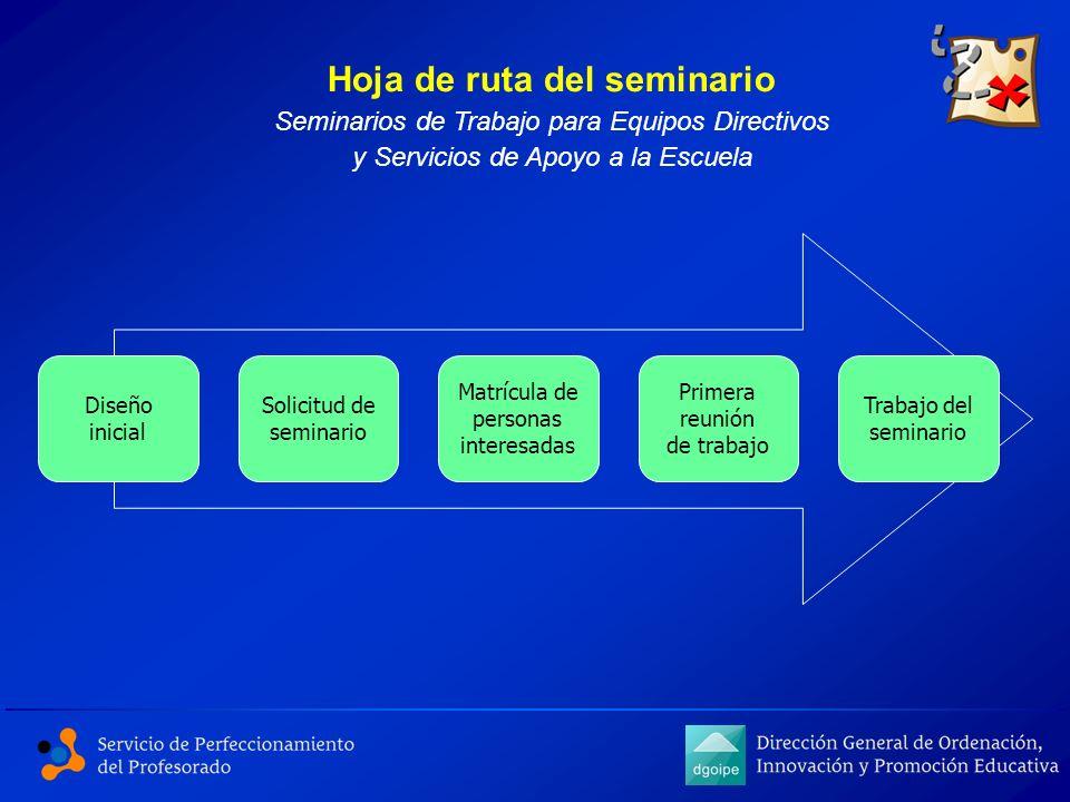 Hoja de ruta del seminario