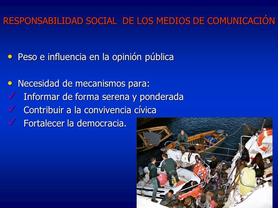 RESPONSABILIDAD SOCIAL DE LOS MEDIOS DE COMUNICACIÓN