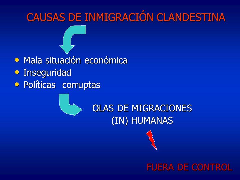 CAUSAS DE INMIGRACIÓN CLANDESTINA
