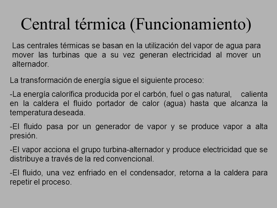 Central térmica (Funcionamiento)