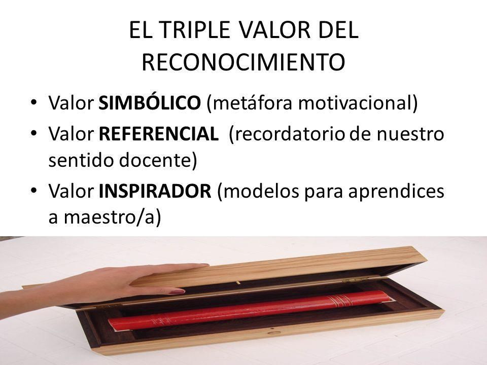 EL TRIPLE VALOR DEL RECONOCIMIENTO