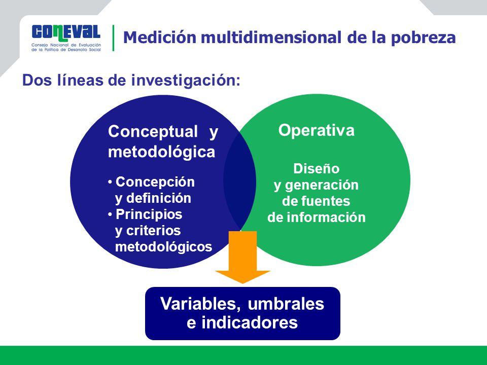 Variables, umbrales e indicadores