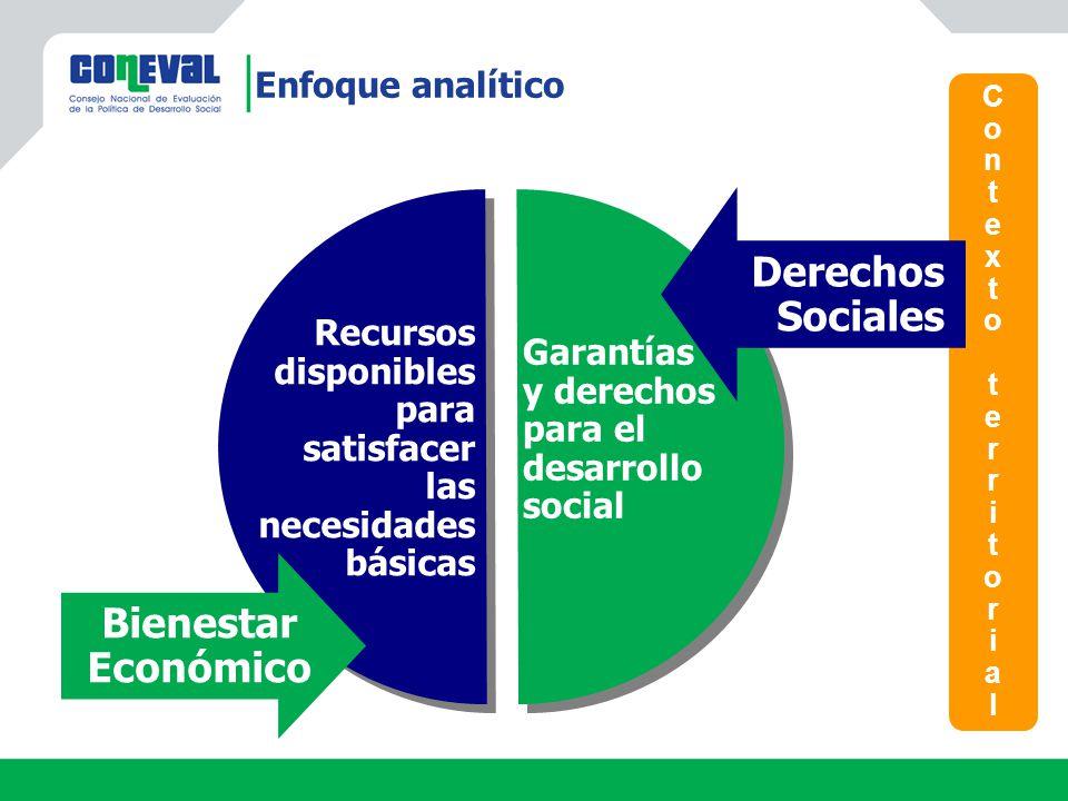 Derechos Sociales Bienestar Económico Enfoque analítico Recursos