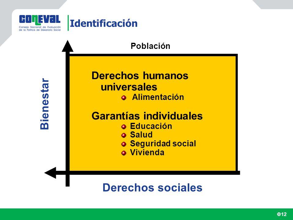 Bienestar Derechos sociales