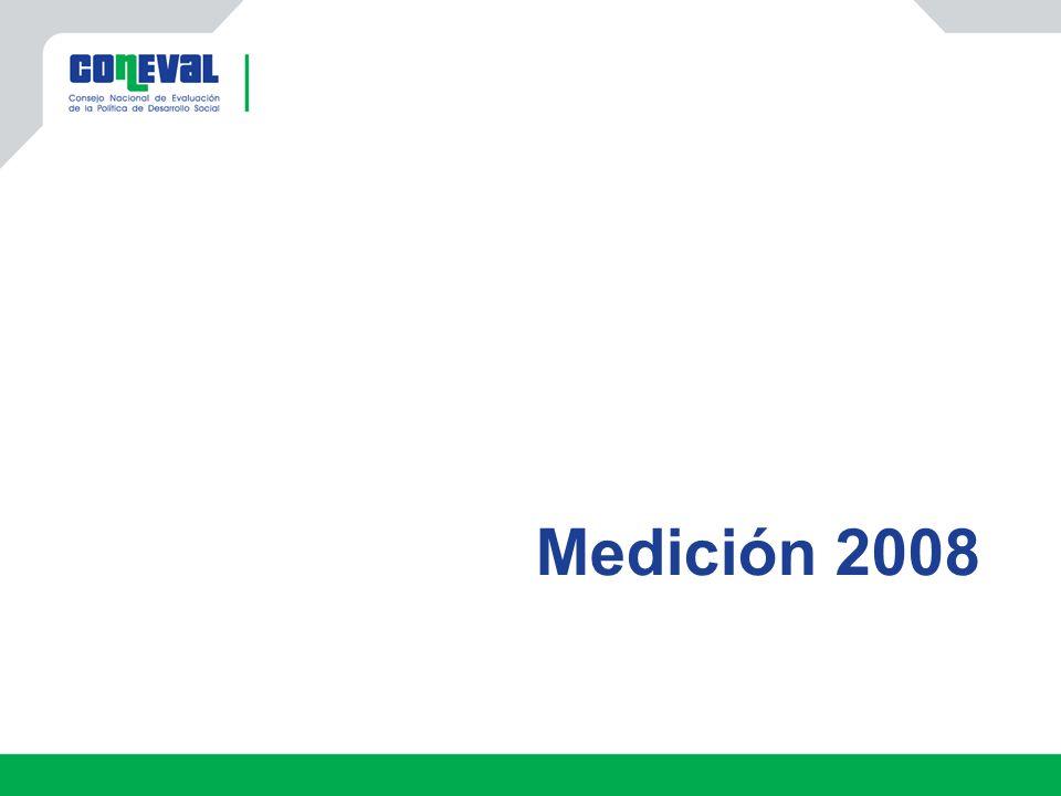 Medición 2008